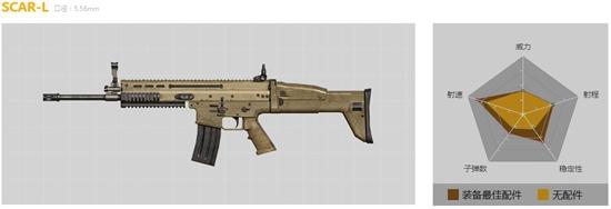 和平精英枪械测评