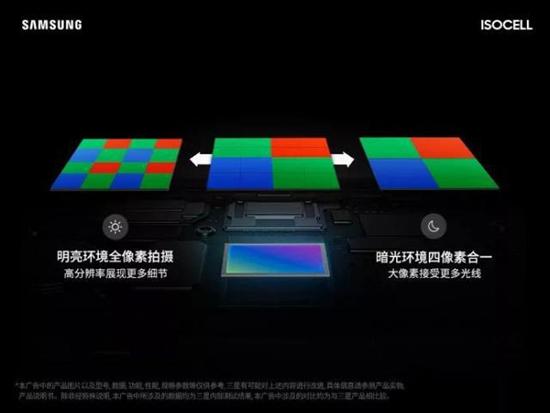 1 亿像素传感器