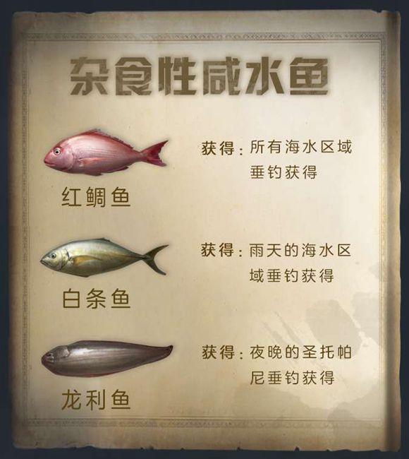 明日之后鱼类