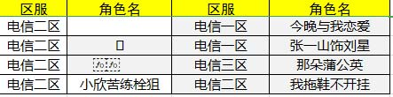 生死狙击打击第三方辅助封禁名单8月23日-28日