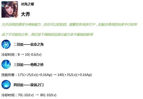 <a href=/t/moba/ target=_blank class=infotextkey>王者荣耀</a>大乔