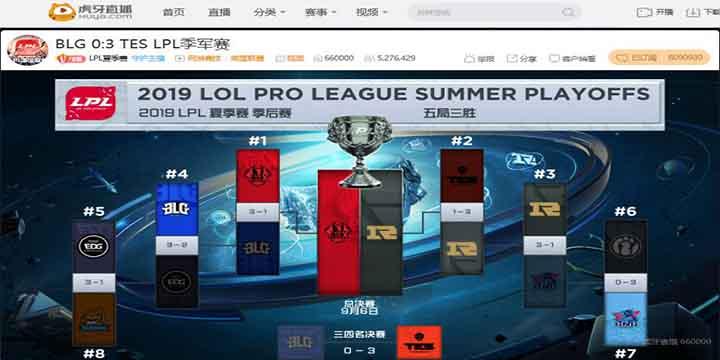 虎牙LPL:Knight9封神之战,TES三比零大胜BLG锁定季军