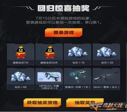 CF手游回归惊喜 抽永久M4A1-雷神