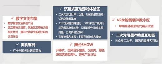 2019中国数字创意科技展暨中国游戏节新闻发布会召开在即!终极目标全集