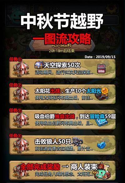 不思议迷宫中秋节定向越野攻略 中秋节活动攻略