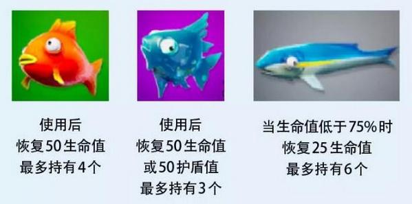 堡垒之夜鱼� 5ad 驮谀睦� 钓鱼使用方法介绍