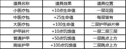 乐高无限王牌挑战赛