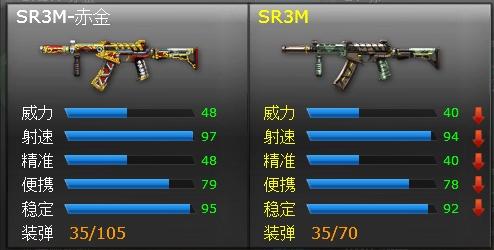 火线精英SR3M-赤金武器介绍334