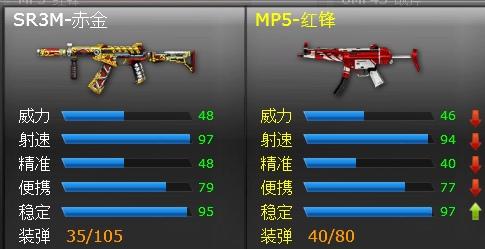 火线精英SR3M-赤金武器介绍44