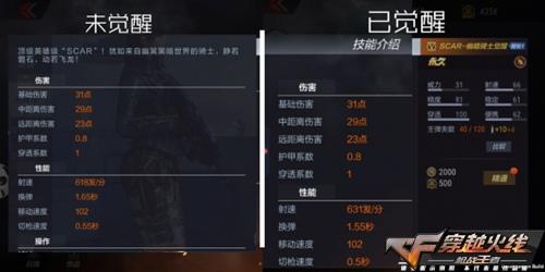 CF手游体验服SCAR-幽暗骑士-觉醒专业评测