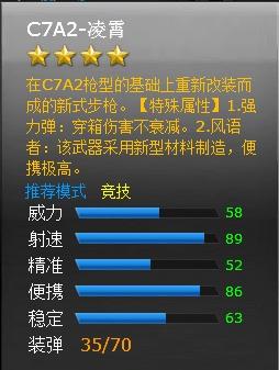 火线精英C7A2-凌霄武器解析3