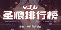 崩坏3圣痕排行榜V3.6版本