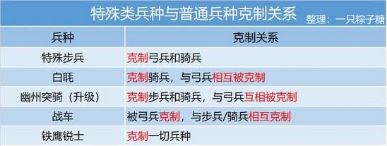 皇帝成长计划2手机版破解版下载-皇帝成长计划2手机版破解版(附攻略)下载
