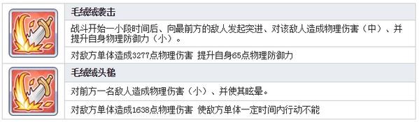 公主连结Re:Dive莉玛技能 莉玛图鉴