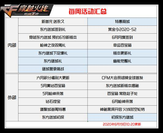 修真谜城最新版本6月19日升级,版本升级豪礼早已全程发布!