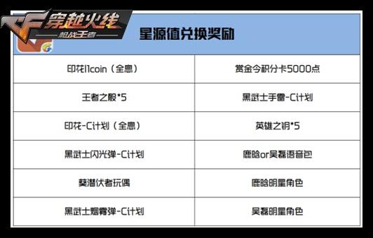CF手游活动先知:赏金令S3奖励曝光,网剧同款角色加盟武器铺!