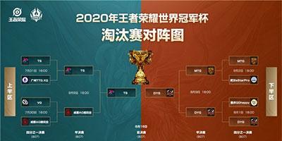 【简讯】DYG晋级2020年王者荣耀世冠总决赛,MTG遗憾止步!