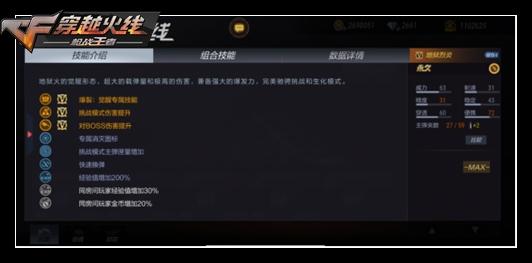 CF手游新版本:无念之王看似难打?掌握方法轻松通关!