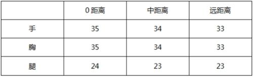 CF手游AK47-变色龙评测 璀璨夺目变幻莫测