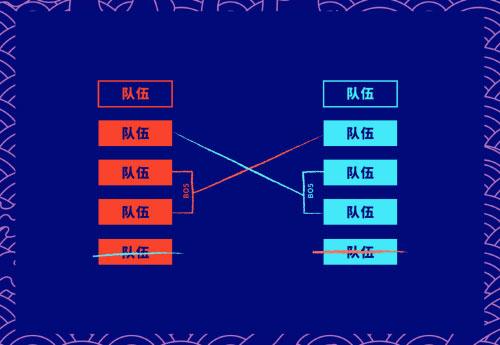 英雄联盟S10总决赛LPL赛区能否顶住压力实现亚美AM8三连冠