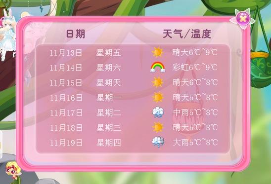 小花仙11月13日活动预告