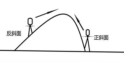 使命召唤手游使命战场怎么利用地形 如何利用不同地形建立优势