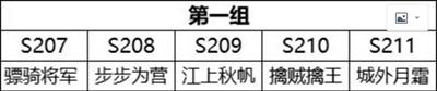部分服务器S2赛季分组更新公告