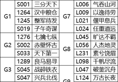 部分服务器S3赛季分组更新公告